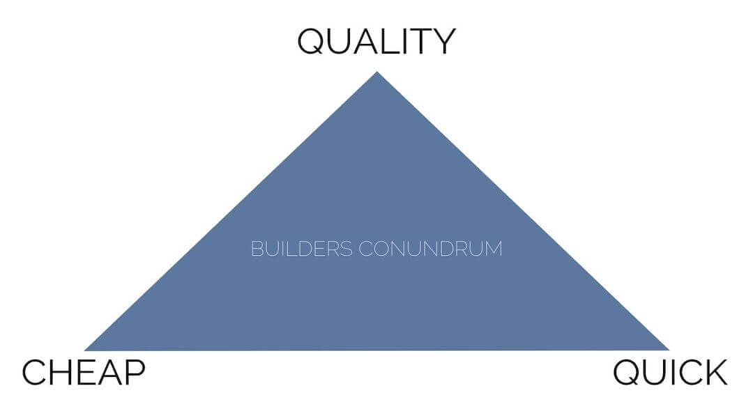 House builders conundrum